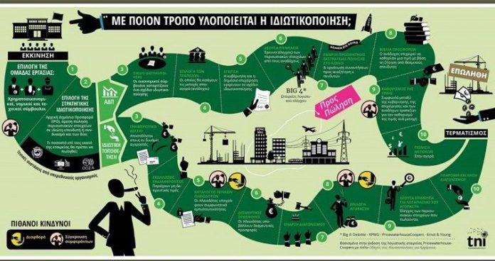 Σύγκρουση οικονομίας και γεωπολιτικής στην Ελλάδα, Μένιος Τασιόπουλος
