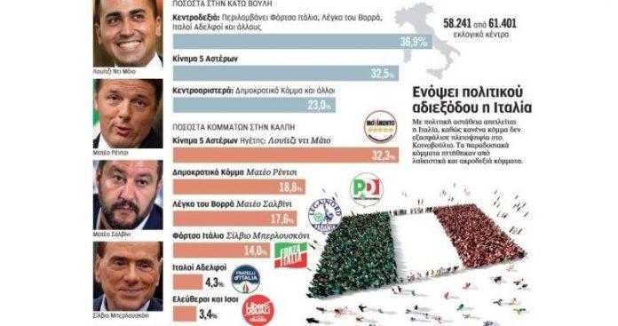 Πολιτική ανατροπή στην Ιταλία, Πέτρος Παπακωνσταντίνου