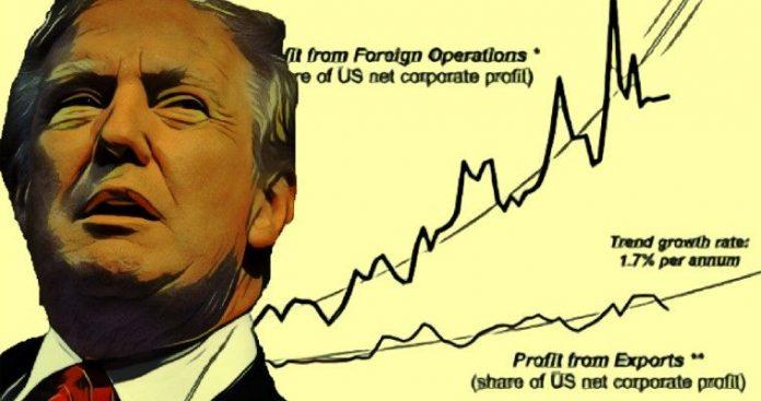 Οι ξένες επενδύσεις τα θύματα του εμπορικού πολέμου, Κώστας Μελάς