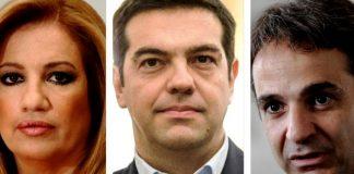 Παρενέργειες από την πολιτική πόλωση, Δημήτρης Χρήστου