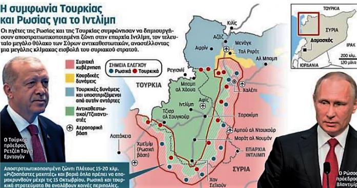 Δύο βήματα πίσω από τον Πούτιν, Πέτρος Παπακωνσταντίνου