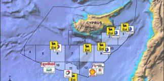 Τουρκική γεώτρηση και νοτίως της Κύπρου - Εκβιασμός για συνδιαχείριση, Πέτρος Ζαρούνας