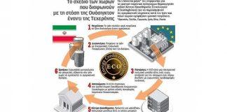 Αλλαγή καθεστώτος στο Ιράν μέσω κυρώσεων θέλουν οι ΗΠΑ, Πέτρος Παπακωνσταντίνου