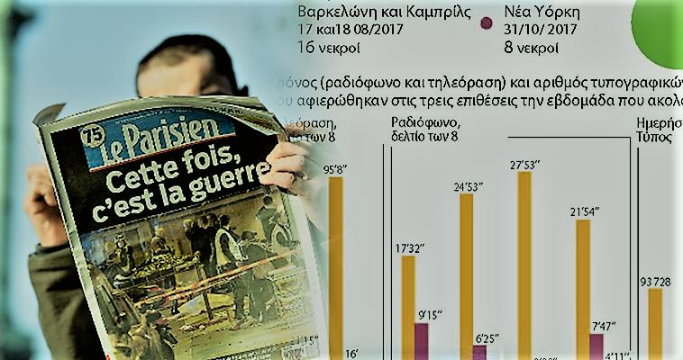 Για τα ΜΜΕ, τα θύματα τρομοκρατικών επιθέσεων δεν έχουν πάντα την ίδια αξία, Téo Cazenaves
