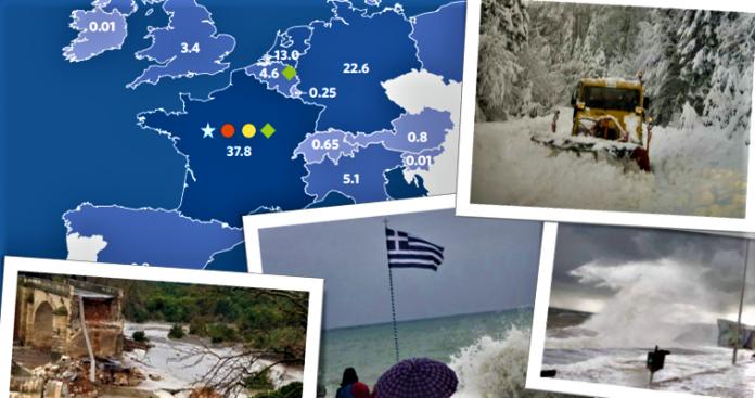 Η κλιματική αλλαγή, τα πράσινα ομόλογα και η ελληνική αφασία, Δημήτρης Σκουτέρης