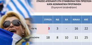 Το εθνικό κράτος εκδικείται την ΕΕ - Ο ΣΥΡΙΖΑ πλήρωσε τις 'Πρέσπες', Απόστολος Αποστολόπουλος