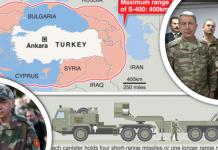Πως με τους εξοπλισμούς η Τουρκία κερδίζει χωρίς πόλεμο, Γιώργος Μαργαρίτης