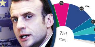 Πως ψήφισε η Ευρώπη - Η πολιτική γεωγραφία την επόμενη μέρα