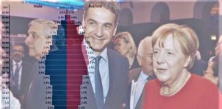 Προσφυγικό: Οι αμείλικτοι αριθμοί και η μοναδική διέξοδος, Γιώργος Μαργαρίτης