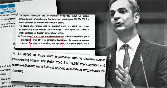 Αποκάλυψη: Το αμαρτωλό 1 εκ. ευρώ της ΝΔ και οι αλχημείες των κομμάτων