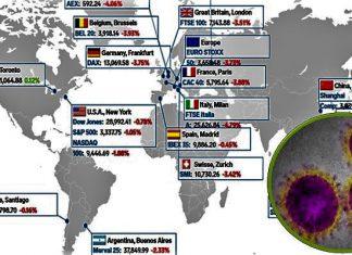 Κορονοϊός: Επιδημία στην Κίνα, πανδημία στις αγορές, Γιώργος Αδαλής