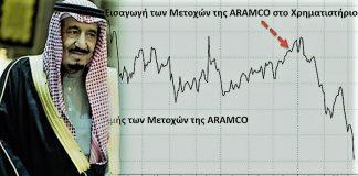 """Οι Σαουδάραβες γυρίζουν τα τραπέζια ανάποδα και κηρύττουν """"πόλεμο"""" στη Ρωσία, Γιώργος Ηλιόπουλος"""
