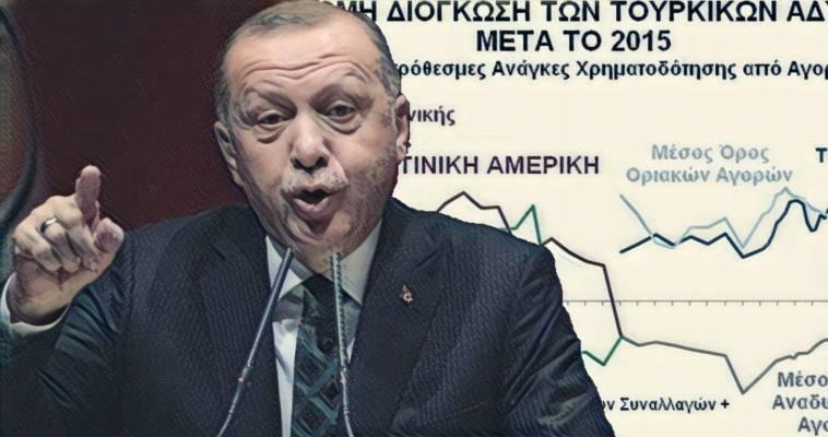 Το ποντίκι που βρυχάται – Στο χείλος του γκρεμού η τουρκική οικονομία, Γιώργος Ηλιόπουλος