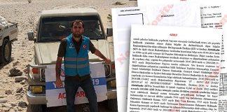 Τουρκική έκθεση αποκαλύπτει χρηματοδότηση τρομοκρατών από Ερντογάν