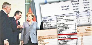 Δέκα χρόνια μνημόνια – Πως τα fake statistics μετέτρεψαν τον Γερμανό ασθενή σε ηγεμόνα