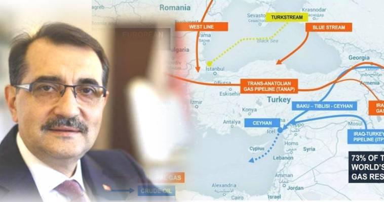 Turkey is in full swing to becoming energy regulator, Dimitris Makousis