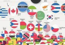 Πόσο πάει το GB στον κόσμο και γιατί – Η θέση της Ελλάδας, Όλγα Μαύρου