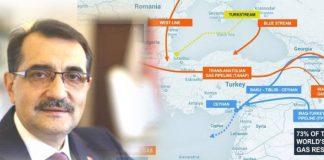 Ολοταχώς για ρυθμιστής στα ενεργειακά η Τουρκία, Δημήτρης Μακούσης
