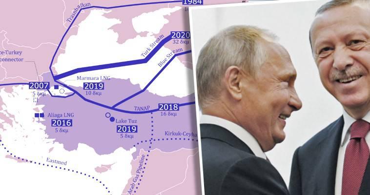 Τα τουρκικά χρέη στη Gazprom και οι εναλλακτικές της Άγκυρας, Δημήτρης Παπαμιχαήλ