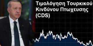 Τουρκικές μεγαλοστομίες με άδεια ταμεία!, Γιώργος Ηλιόπουλος