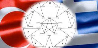 Το γεωπολιτικό πεντάγωνο του Κίσινγκερ και τα τρίγωνα στη Μεσόγειο, Γιώργος Ηλιόπουλος