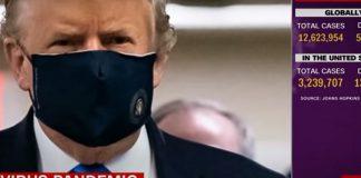 """Οι δύο """"ιοί"""" που απειλούν τον Τραμπ, Γιώργος Λυκοκάπης"""