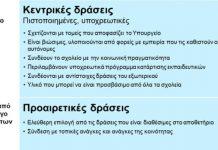 (Με ποιές δράσεις μπορεί να αναβαθμιστεί το ελληνικό σχολείο, Γιάννης Σομαλακίδης