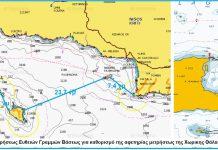 Έπρεπε χθες να χαράξουμε γραμμές βάσης - Η περίπτωση της Κρήτης, Ηρακλής Καλογεράκης