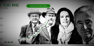 Οι πέντε Γάλλοι δισεκατομμυριούχοι που έγιναν πιο πλούσιοι το 2020, Βαγγέλης Γεωργίου