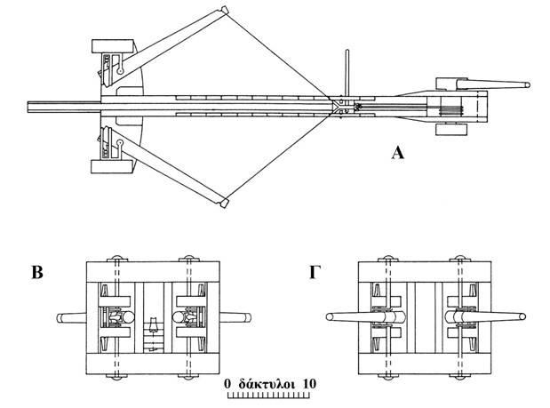 O χαλκότονος του Κτησιβίου όπου, (Α) κάτοψη χωρίς το προστατευτικό κέλυφος του πλινθίου, (Β) πρόσθια όψη του πλινθίου χωρίς το προστατευτικό κέλυφος, (Γ) οπίσθια όψη του πλινθίου χωρίς το προστατευτικό κέλυφος (Εric Marsen: ANCIENT GREEK AND ROMAN ARTILLERY, TECHNICAL TREATISES, Oxford, 1971).