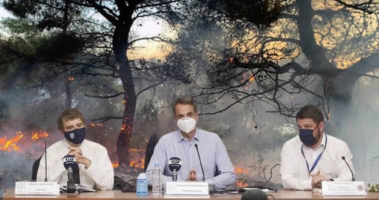 Φταίει η κλιματική αλλαγή και ο αγρότης – Σωτήρας η κυβέρνηση! Σπύρος Γκουτζάνηςς